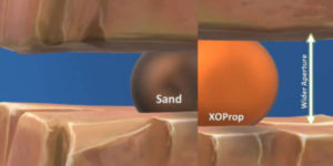 XOProp: An expandable proppant, wider and more pressure-resistant than sand